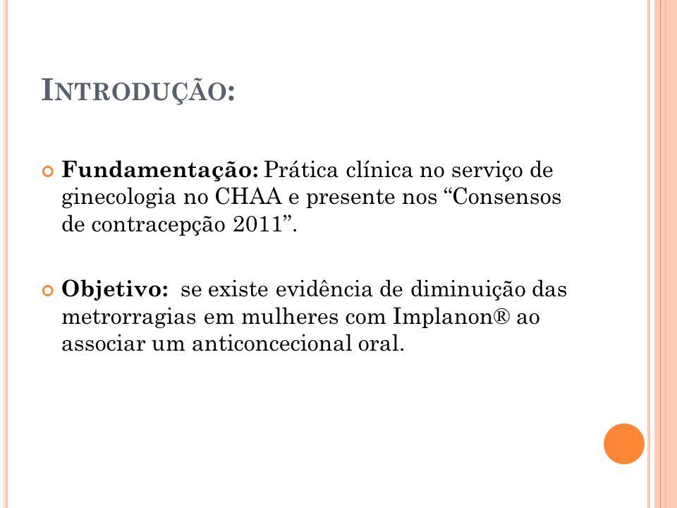 """I NTRODUÇÃO : Fundamentação: Prática clínica no serviço de ginecologia no CHAA e presente nos """"Consensos de contracepção 2011"""". Objetivo: se existe ev"""