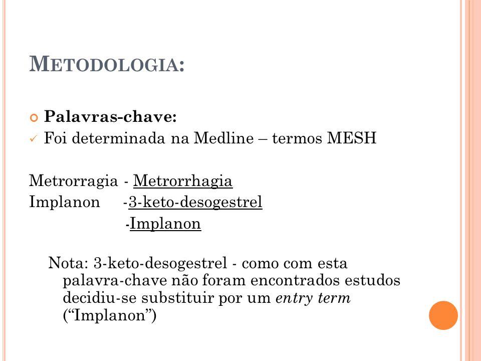 M ETODOLOGIA : Palavras-chave: Foi determinada na Medline – termos MESH Metrorragia - Metrorrhagia Implanon -3-keto-desogestrel - Implanon Nota: 3-keto-desogestrel - como com esta palavra-chave não foram encontrados estudos decidiu-se substituir por um entry term ( Implanon )
