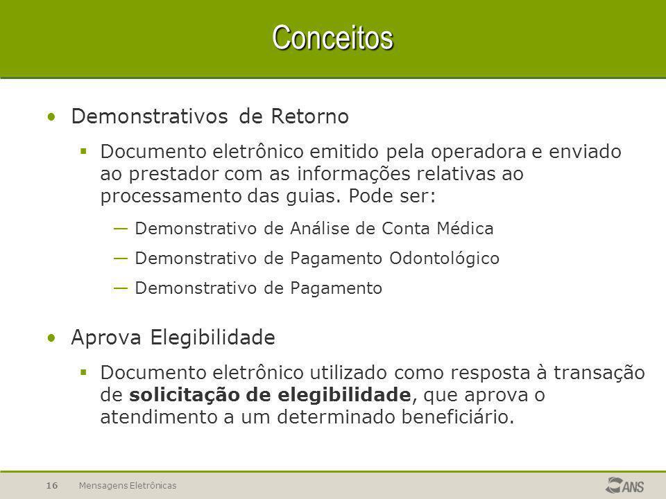 Mensagens Eletrônicas15 Conceitos Status do Protocolo  Documento eletrônico emitido pela operadora em resposta à mensagem de Solicitação de Status do