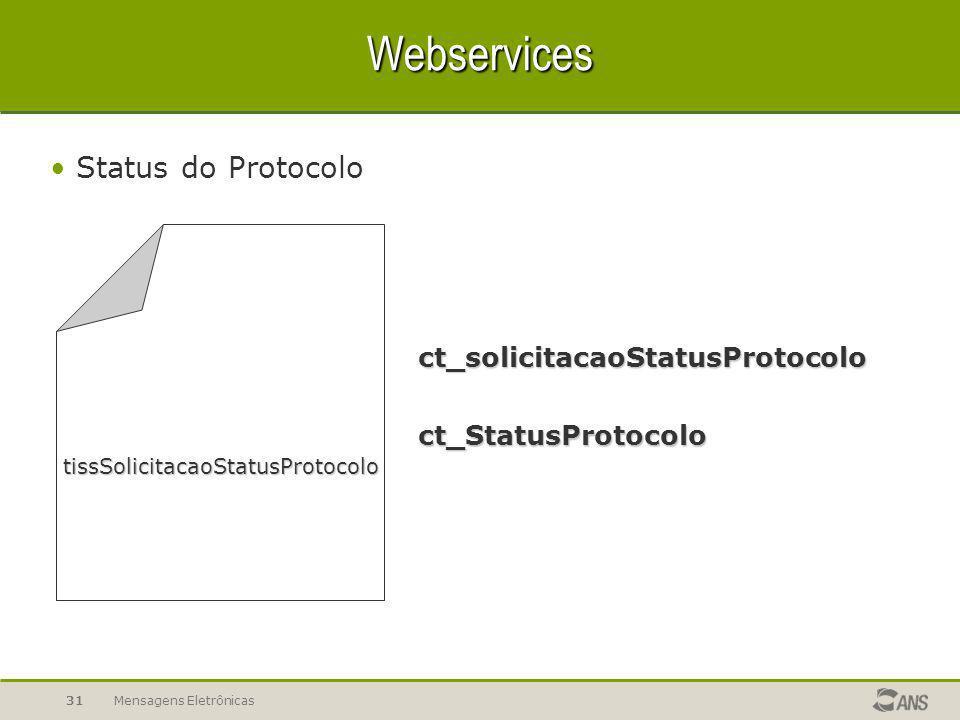 Mensagens Eletrônicas30 Webservices Cancelamento de Guia (solicitação / faturamento) ct_cancelaGuia ct_reciboCancelaGuia tissCancelaGuia
