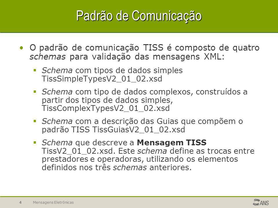 Mensagens Eletrônicas3 Padrão TISS Padrão para troca de informações entre operadoras e prestadores de serviços de saúde, para melhoria na qualidade do