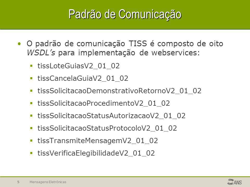 Mensagens Eletrônicas4 Padrão de Comunicação O padrão de comunicação TISS é composto de quatro schemas para validação das mensagens XML:  Schema com