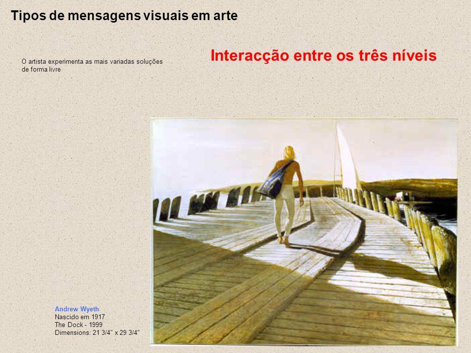 Tipos de mensagens visuais em arte O artista experimenta as mais variadas soluções de forma livre Interacção entre os três níveis Andrew Wyeth Nascido