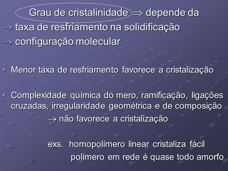 Grau de cristalinidade  depende da  taxa de resfriamento na solidificação  configuração molecular Menor taxa de resfriamento favorece a cristalizaç
