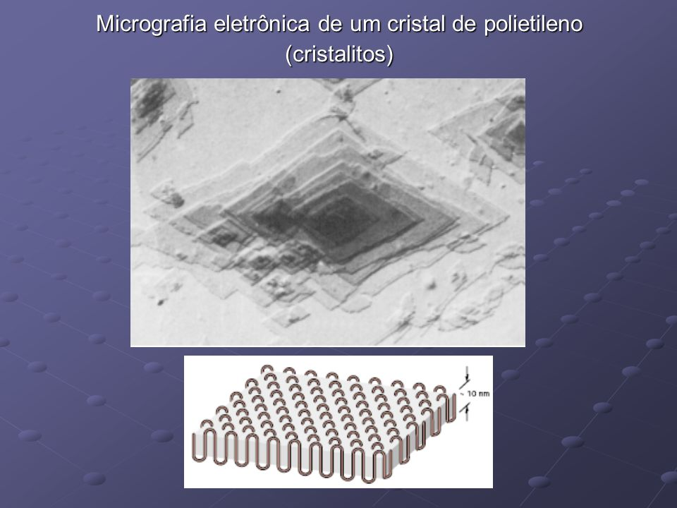 Micrografia eletrônica de um cristal de polietileno (cristalitos)