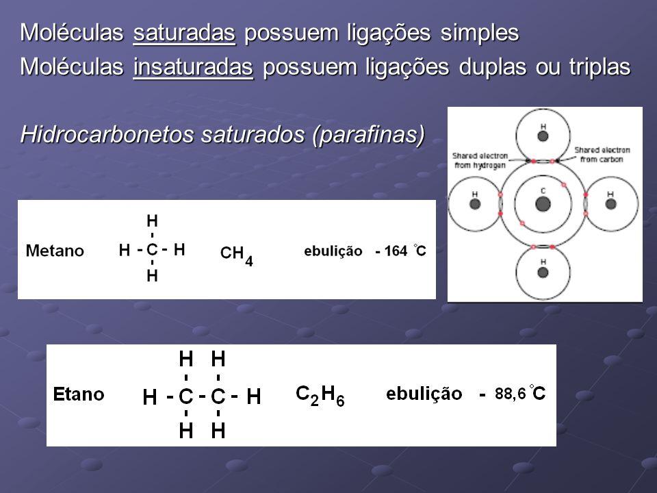 Moléculas saturadas possuem ligações simples Moléculas insaturadas possuem ligações duplas ou triplas Hidrocarbonetos saturados (parafinas)