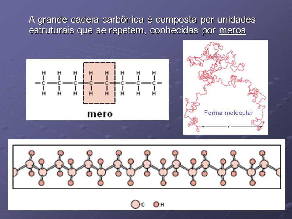 A grande cadeia carbônica é composta por unidades estruturais que se repetem, conhecidas por meros A grande cadeia carbônica é composta por unidades e