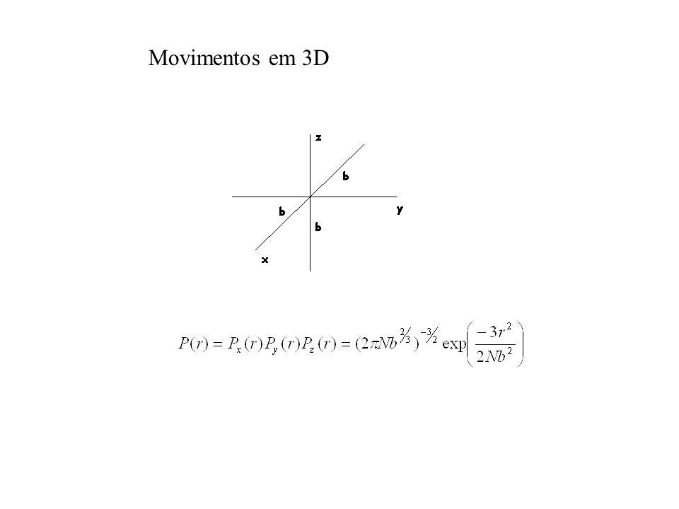 Movimentos em 3D