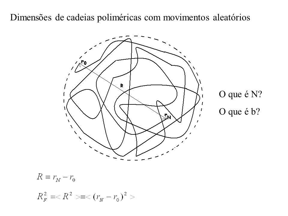 Dimensões de cadeias poliméricas com movimentos aleatórios O que é N? O que é b?
