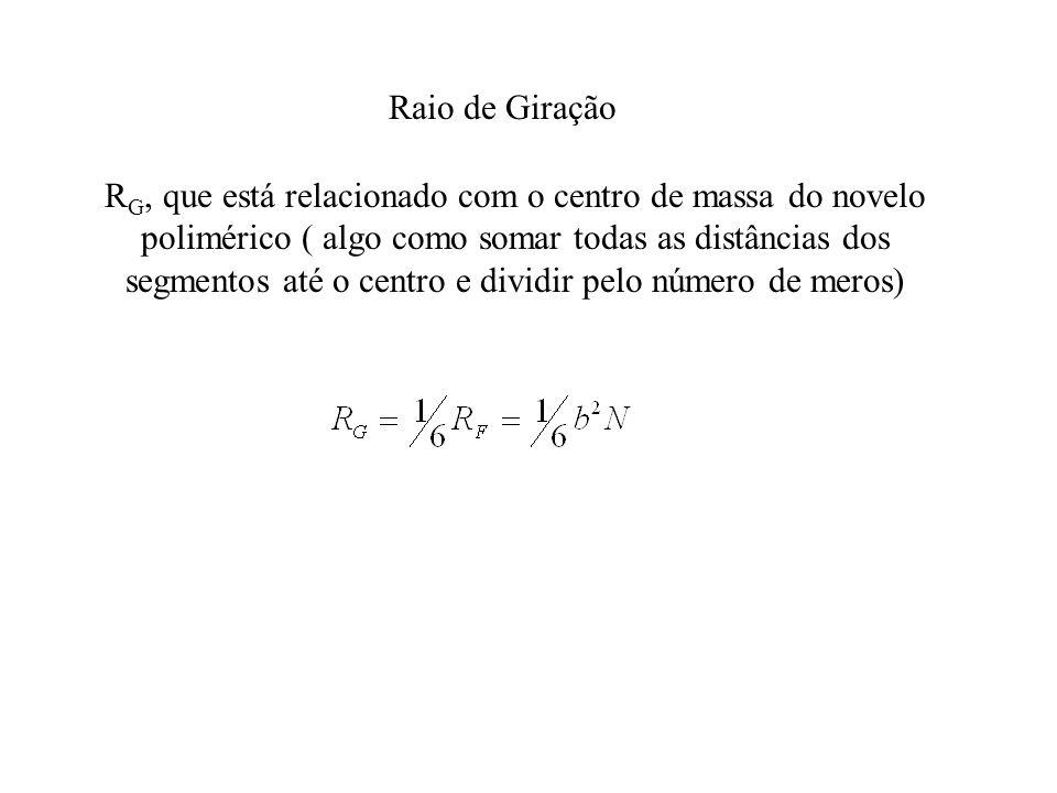 Raio de Giração R G, que está relacionado com o centro de massa do novelo polimérico ( algo como somar todas as distâncias dos segmentos até o centro e dividir pelo número de meros)