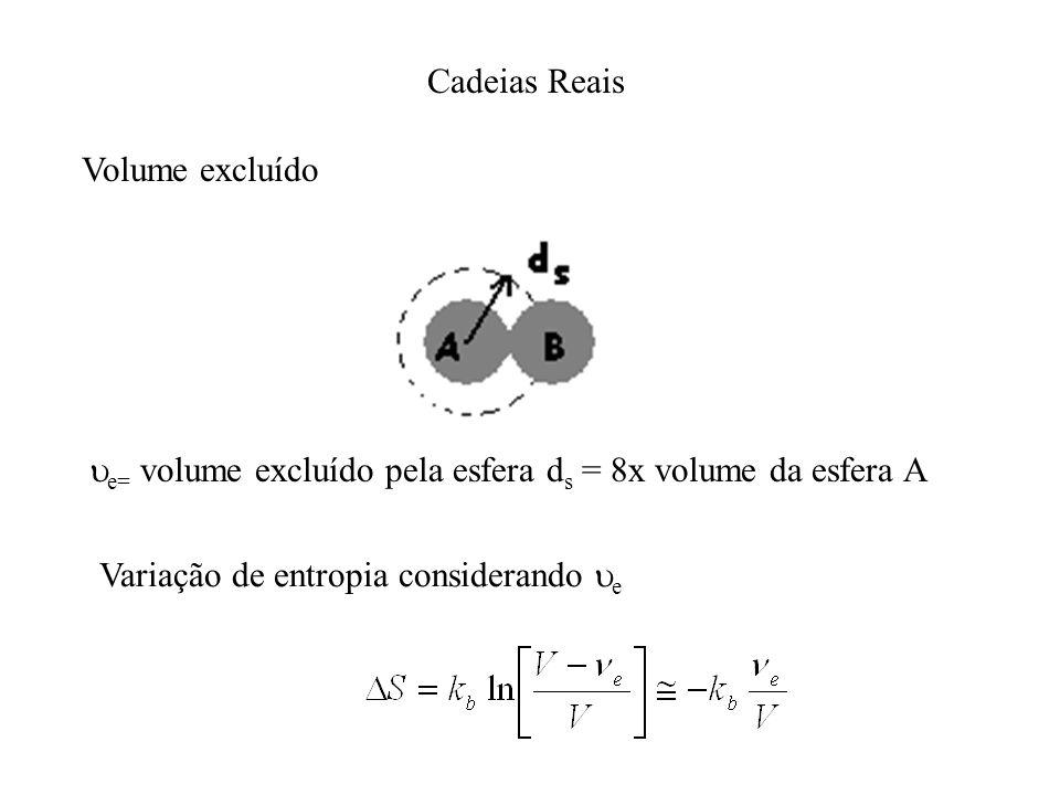 Cadeias Reais Volume excluído  e= volume excluído pela esfera d s = 8x volume da esfera A Variação de entropia considerando  e