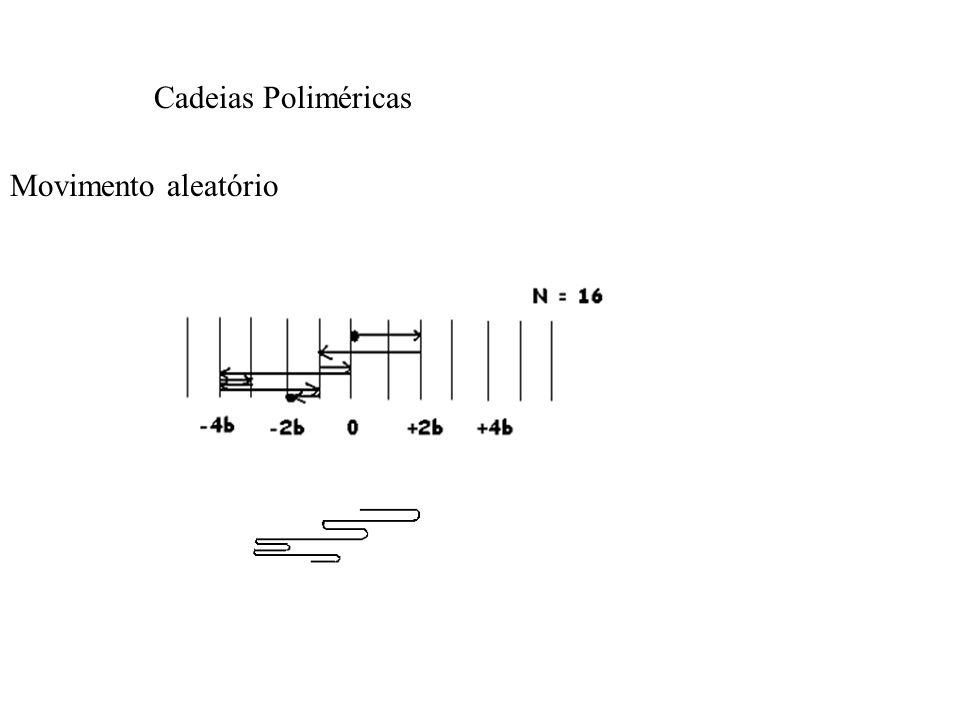 Cadeias Poliméricas Movimento aleatório