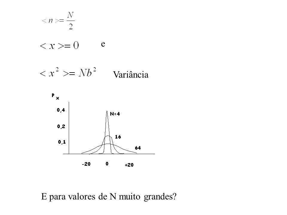 e Variância E para valores de N muito grandes?