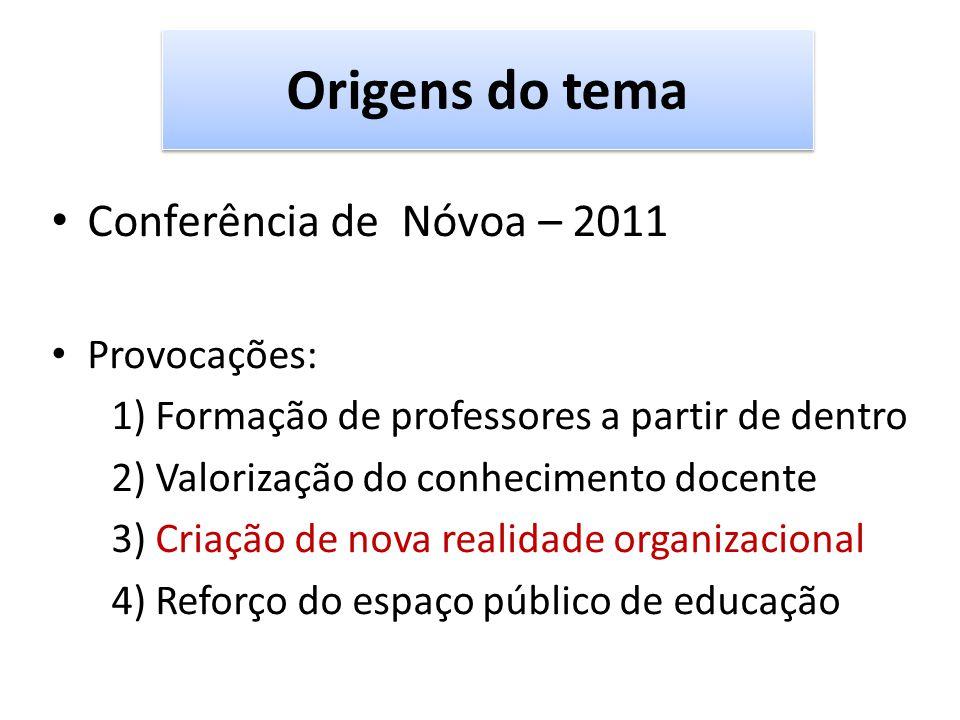 Origens do tema Conferência de Nóvoa – 2011 Provocações: 1) Formação de professores a partir de dentro 2) Valorização do conhecimento docente 3) Criação de nova realidade organizacional 4) Reforço do espaço público de educação