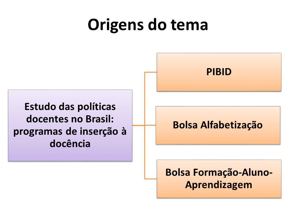Estudo das políticas docentes no Brasil: programas de inserção à docência PIBID Bolsa Alfabetização Bolsa Formação-Aluno- Aprendizagem Origens do tema