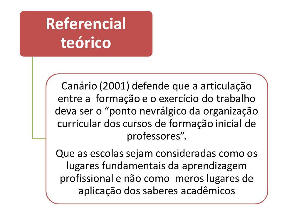 Referencial teórico Canário (2001) defende que a articulação entre a formação e o exercício do trabalho deva ser o ponto nevrálgico da organização curricular dos cursos de formação inicial de professores .