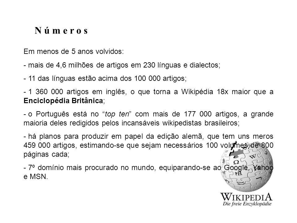 N ú m e r o s Em menos de 5 anos volvidos: - mais de 4,6 milhões de artigos em 230 línguas e dialectos; - 11 das línguas estão acima dos 100 000 artigos; - 1 360 000 artigos em inglês, o que torna a Wikipédia 18x maior que a Enciclopédia Britânica; - o Português está no top ten com mais de 177 000 artigos, a grande maioria deles redigidos pelos incansáveis wikipedistas brasileiros; - há planos para produzir em papel da edição alemã, que tem uns meros 459 000 artigos, estimando-se que sejam necessários 100 volumes de 800 páginas cada; - 7º domínio mais procurado no mundo, equiparando-se ao Google, Yahoo e MSN.