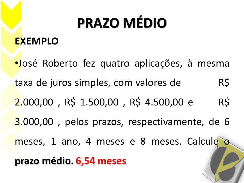 PRAZO MÉDIO EXEMPLO prazo médio. 6,54 meses José Roberto fez quatro aplicações, à mesma taxa de juros simples, com valores de R$ 2.000,00, R$ 1.500,00