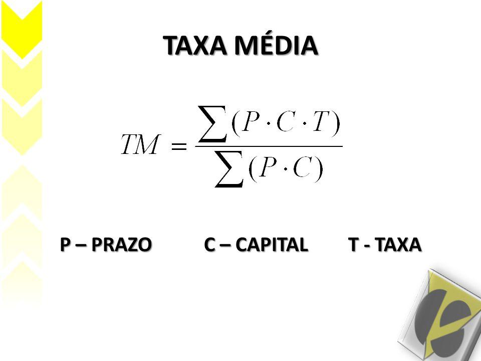 TAXA MÉDIA P – PRAZOC – CAPITALT - TAXA