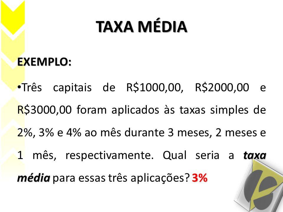 TAXA MÉDIA EXEMPLO: taxa média 3% Três capitais de R$1000,00, R$2000,00 e R$3000,00 foram aplicados às taxas simples de 2%, 3% e 4% ao mês durante 3 m