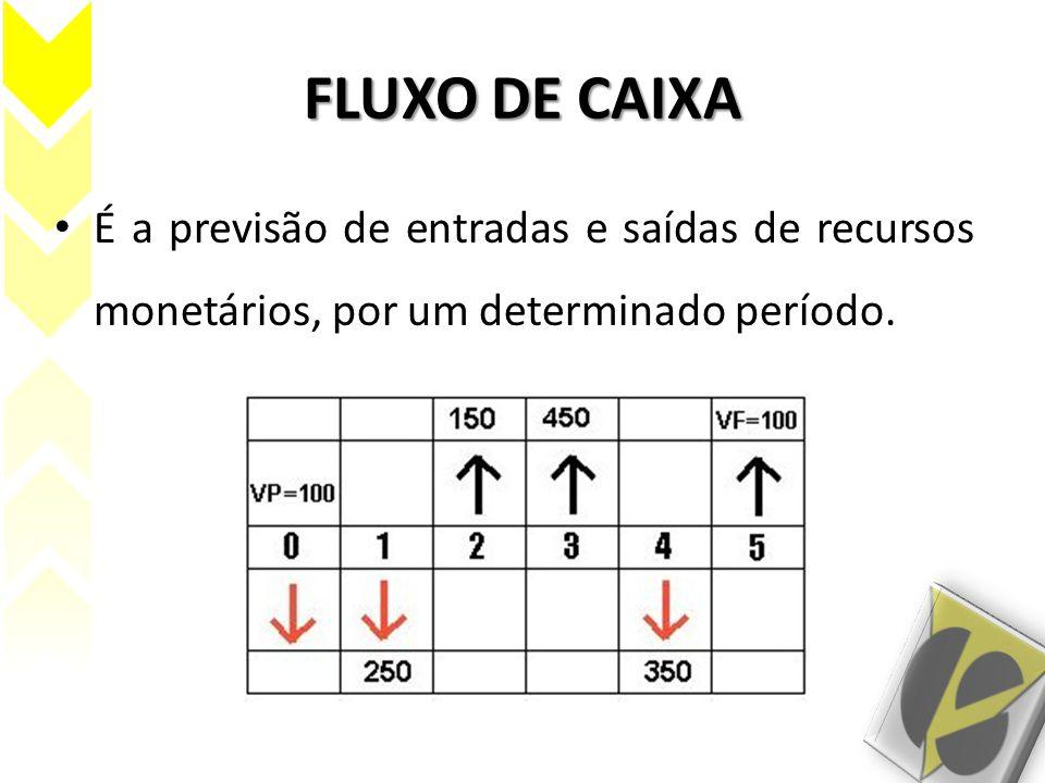JUROS JURO é a remuneração paga a um capital.Ao capital acrescido de juros chamamos de montante.