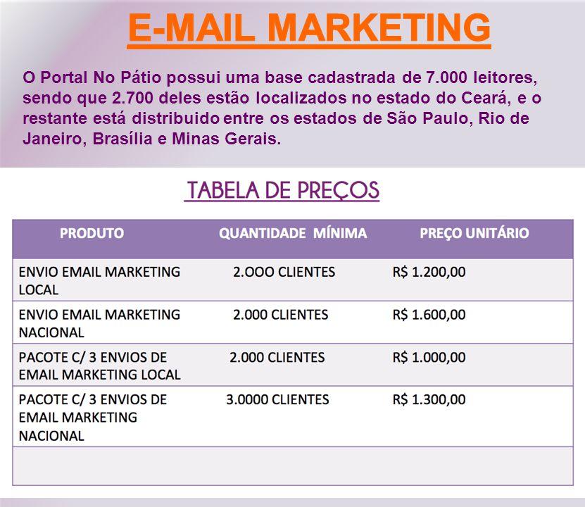 O Portal No Pátio possui uma base cadastrada de 7.000 leitores, sendo que 2.700 deles estão localizados no estado do Ceará, e o restante está distribuido entre os estados de São Paulo, Rio de Janeiro, Brasília e Minas Gerais.
