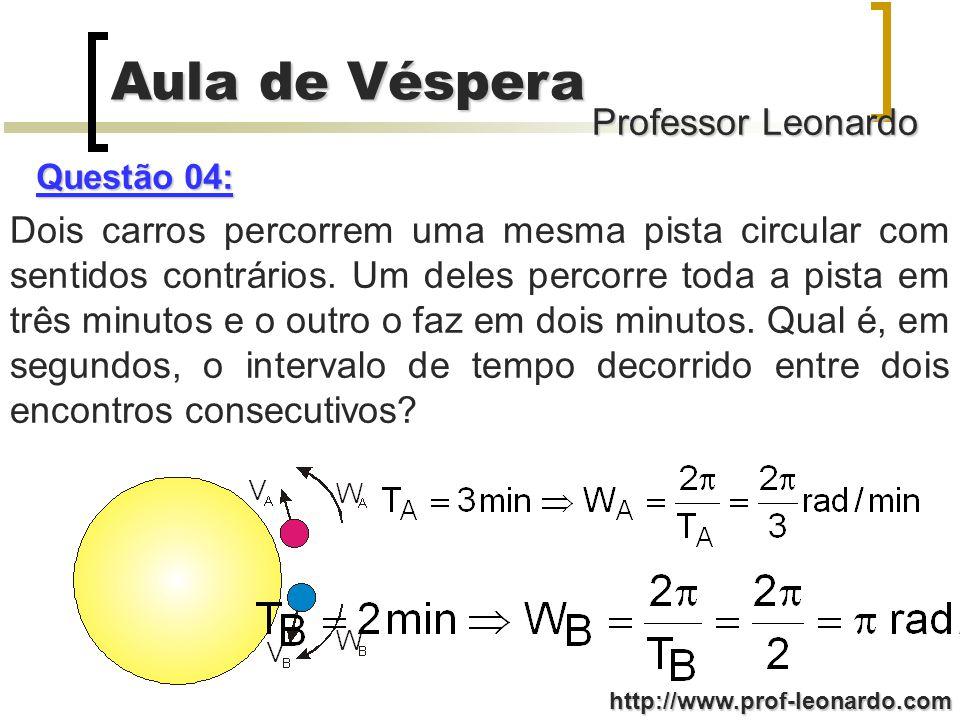 Professor Leonardo Aula de Véspera http://www.prof-leonardo.com (016) ondas de rádio e TV, ao incidirem sobre uma astronave revestida externamente por tungstênio, produzirão o efeito fotoelétrico.