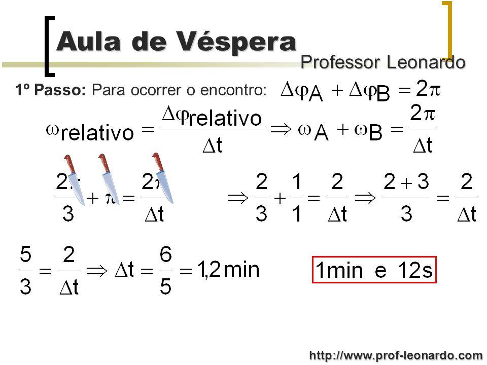 Professor Leonardo Aula de Véspera http://www.prof-leonardo.com Dois carros percorrem uma mesma pista circular com sentidos contrários.