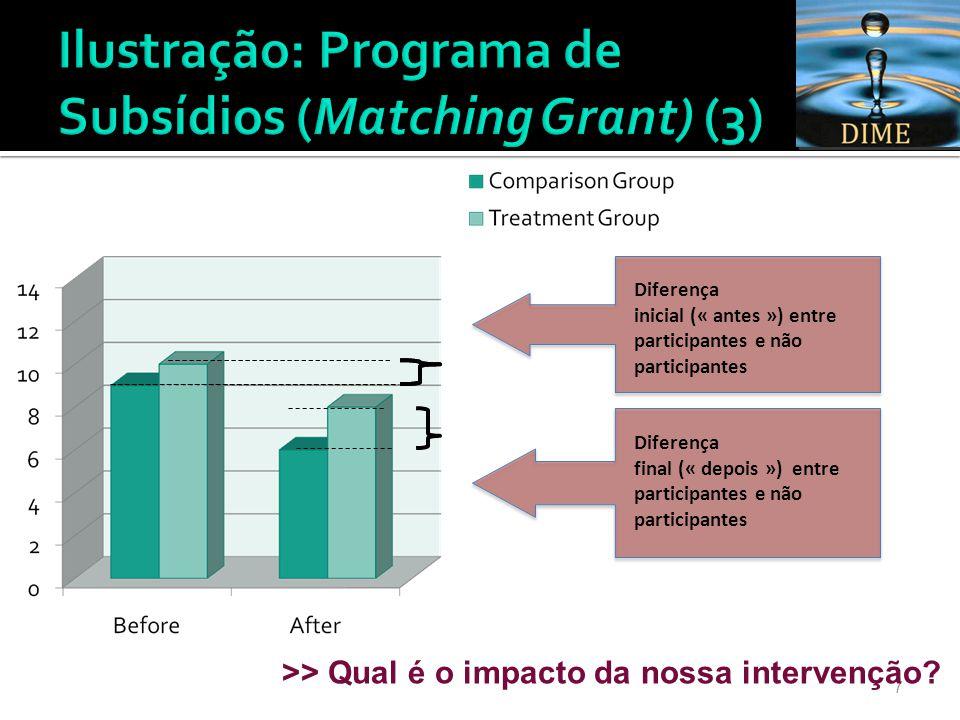 7 Diferença final (« depois ») entre participantes e não participantes Diferença inicial (« antes ») entre participantes e não participantes >> Qual é o impacto da nossa intervenção