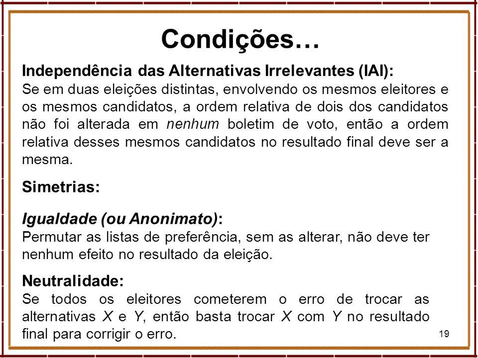 19 Condições… Simetrias: Igualdade (ou Anonimato): Permutar as listas de preferência, sem as alterar, não deve ter nenhum efeito no resultado da eleiç