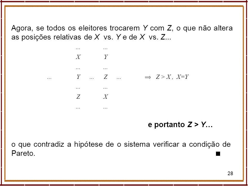 28 Agora, se todos os eleitores trocarem Y com Z, o que não altera as posições relativas de X vs. Y e de X vs. Z...... XY Y Z  Z > X, X=Y... ZX e por
