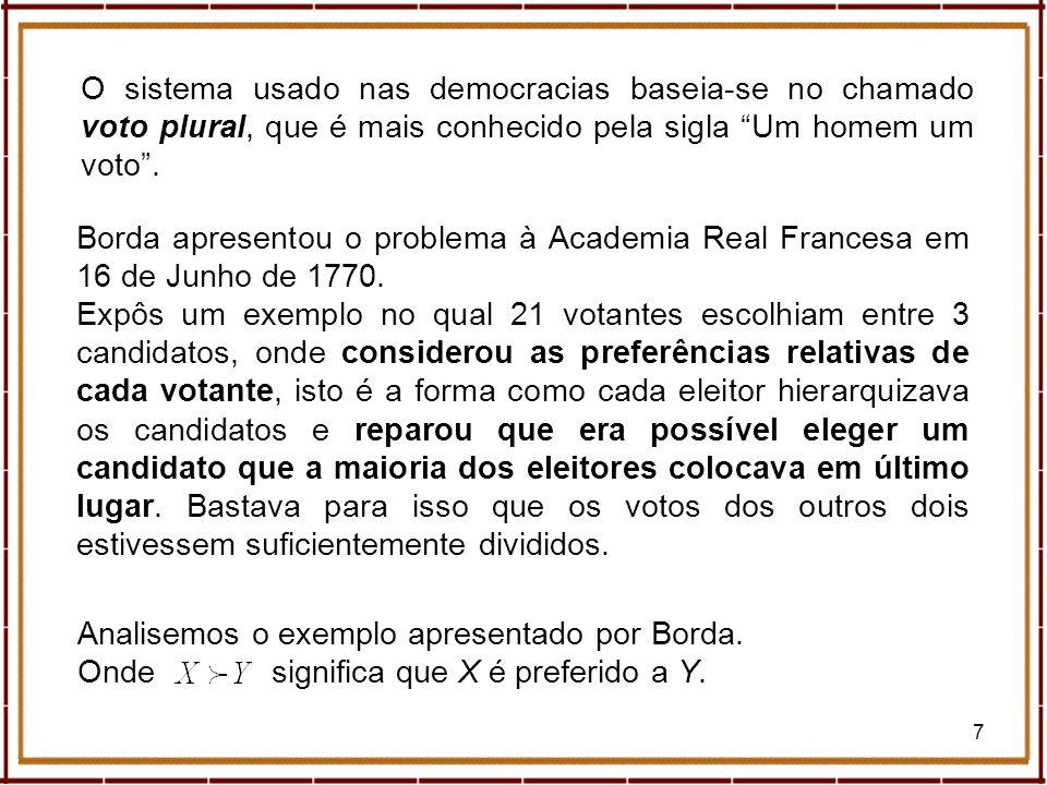 7 Borda apresentou o problema à Academia Real Francesa em 16 de Junho de 1770. Expôs um exemplo no qual 21 votantes escolhiam entre 3 candidatos, onde
