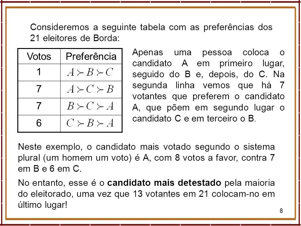 8 VotosPreferência 1 7 7 6 Apenas uma pessoa coloca o candidato A em primeiro lugar, seguido do B e, depois, do C. Na segunda linha vemos que há 7 vot