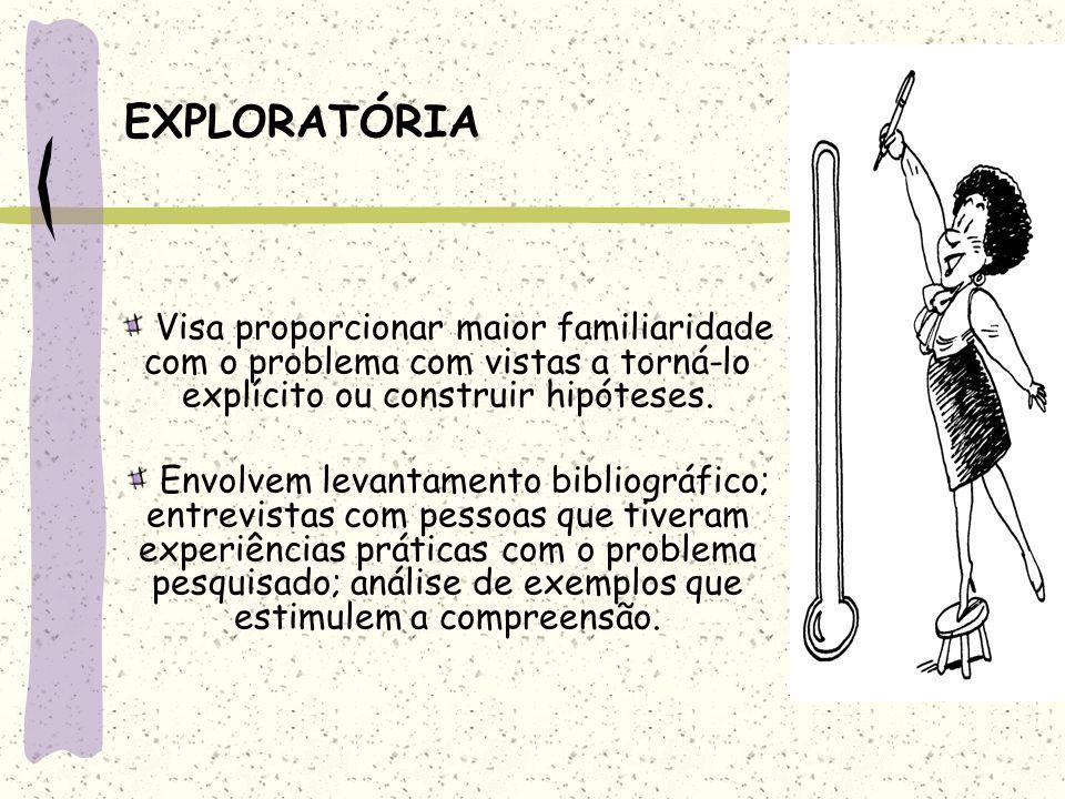 PESQUISA QUANTO AOS OBJETIVOS/FINS Exploratória. Descritiva. Explicativa.