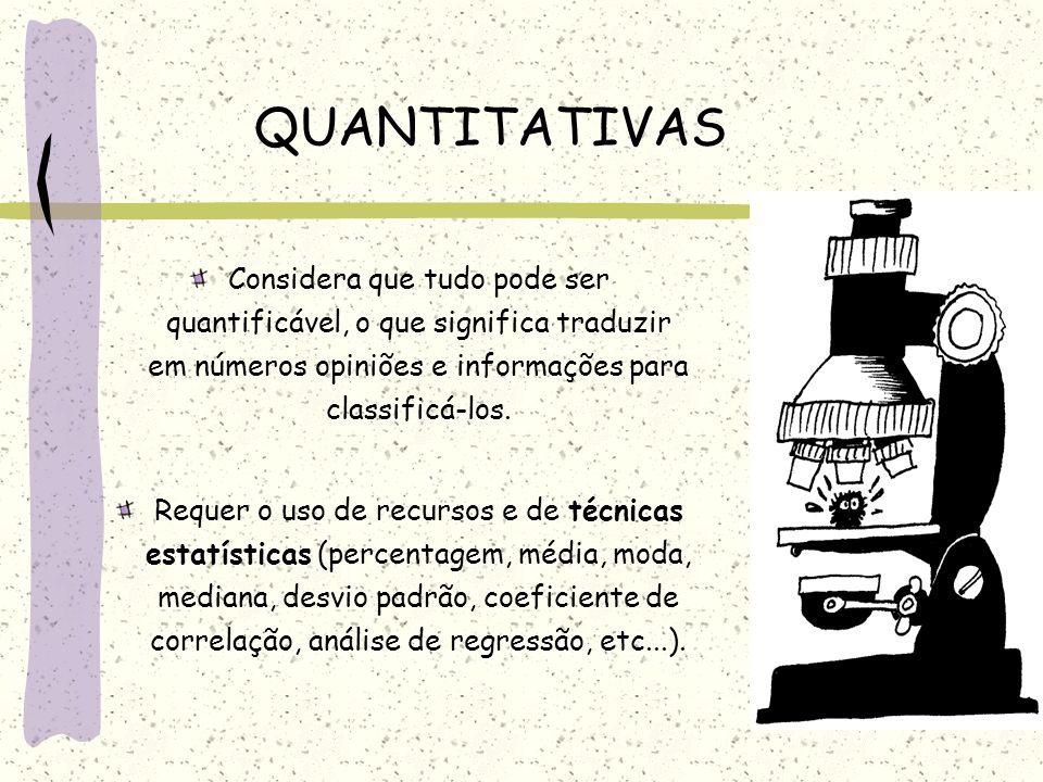 TIPOS DE PESQUISA QUANTITATIVASQUALITATIVAS