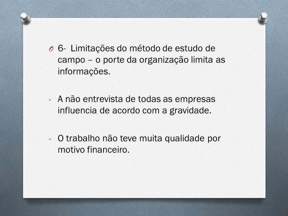 O 6- Limitações do método de estudo de campo – o porte da organização limita as informações. - A não entrevista de todas as empresas influencia de aco