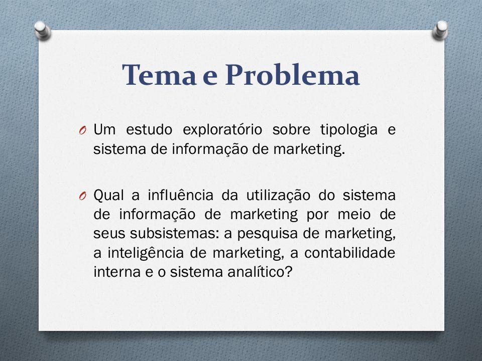 Tema e Problema O Um estudo exploratório sobre tipologia e sistema de informação de marketing. O Qual a influência da utilização do sistema de informa