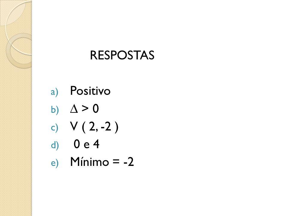 RESPOSTAS a) Positivo b) ∆ > 0 c) V ( 2, -2 ) d) 0 e 4 e) Mínimo = -2
