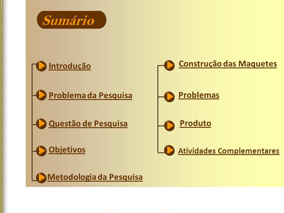 Introdução Problema da Pesquisa Questão de Pesquisa Objetivos Construção das Maquetes Atividades Complementares Problemas Metodologia da Pesquisa Prod