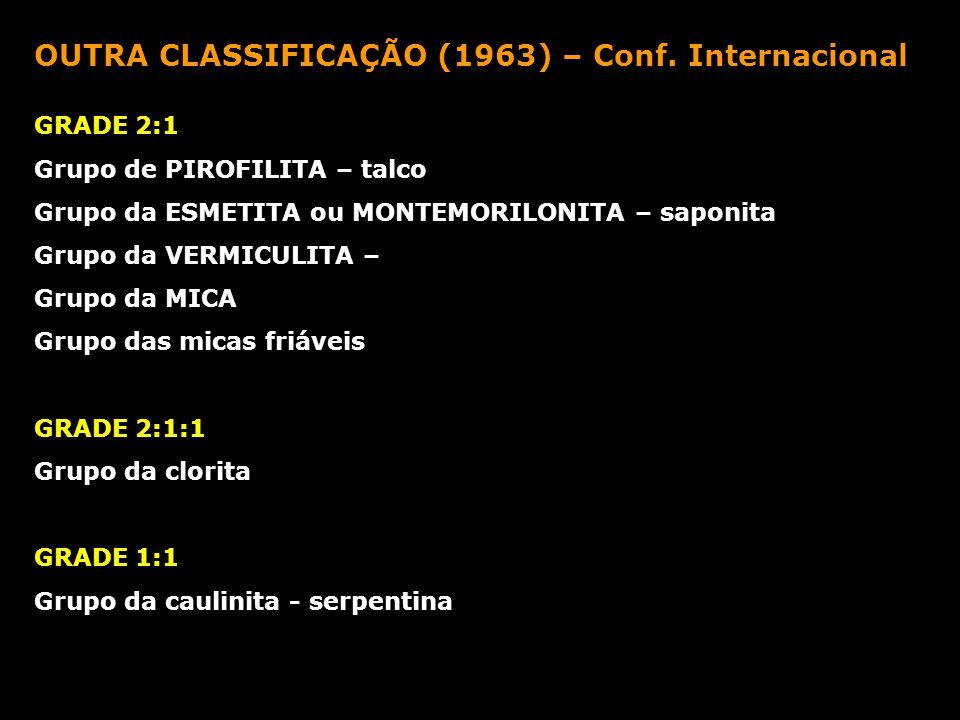 OUTRA CLASSIFICAÇÃO (1963) – Conf. Internacional GRADE 2:1 Grupo de PIROFILITA – talco Grupo da ESMETITA ou MONTEMORILONITA – saponita Grupo da VERMIC
