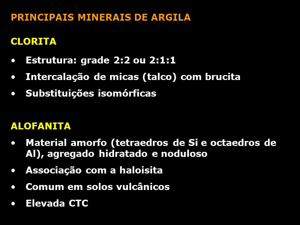 PRINCIPAIS MINERAIS DE ARGILA CLORITA Estrutura: grade 2:2 ou 2:1:1 Intercalação de micas (talco) com brucita Substituições isomórficas ALOFANITA Mate