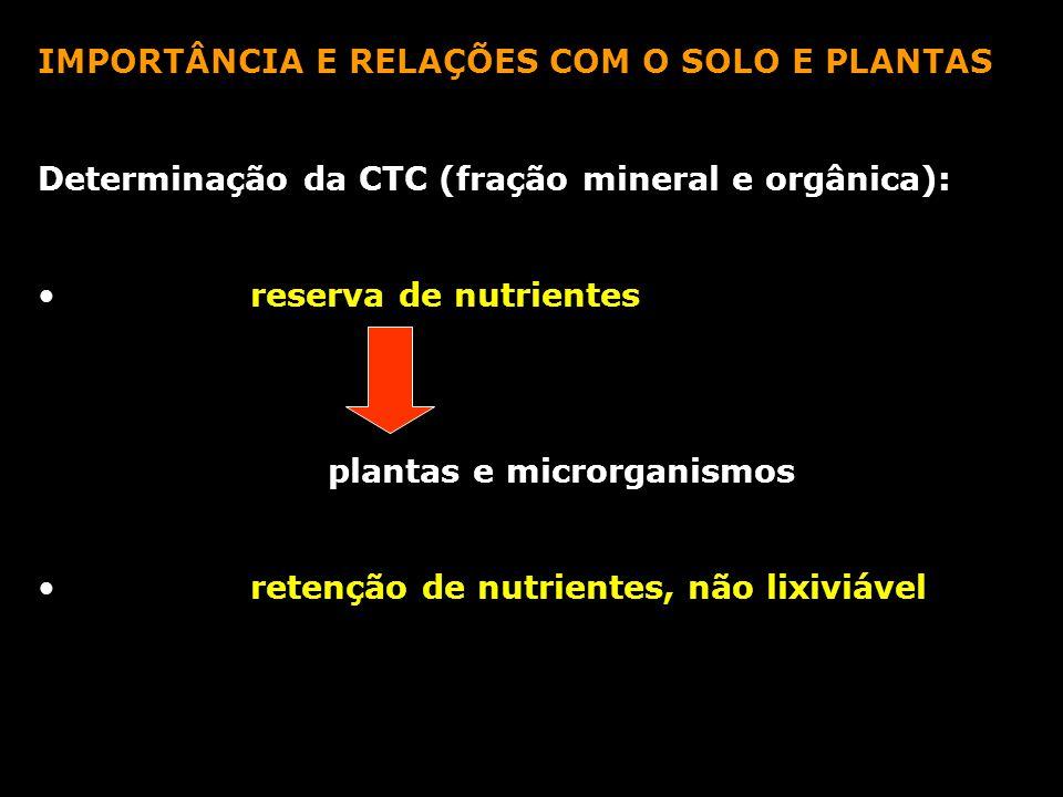 IMPORTÂNCIA E RELAÇÕES COM O SOLO E PLANTAS Determinação da CTC (fração mineral e orgânica): reserva de nutrientes plantas e microrganismos retenção d