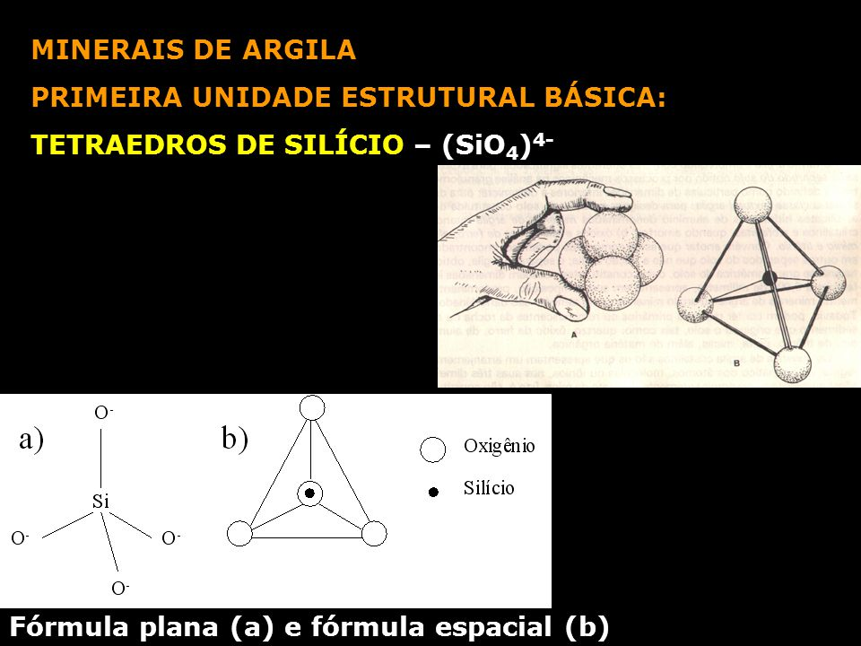 MINERAIS DE ARGILA PRIMEIRA UNIDADE ESTRUTURAL BÁSICA: TETRAEDROS DE SILÍCIO – (SiO 4 ) 4- Fórmula plana (a) e fórmula espacial (b)