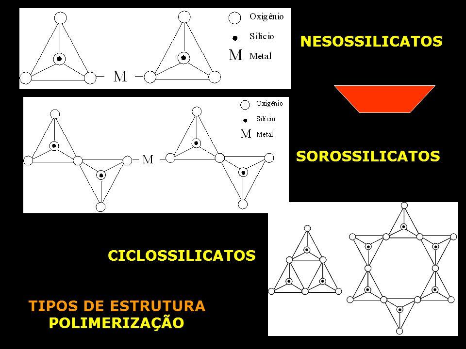 TECTOSSILICATOS FILOSSILICATOS INOSSILICATOS