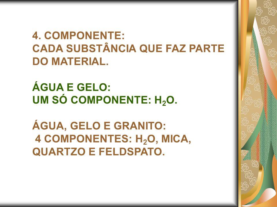 4. COMPONENTE: CADA SUBSTÂNCIA QUE FAZ PARTE DO MATERIAL. ÁGUA E GELO: UM SÓ COMPONENTE: H 2 O. ÁGUA, GELO E GRANITO: 4 COMPONENTES: H 2 O, MICA, QUAR