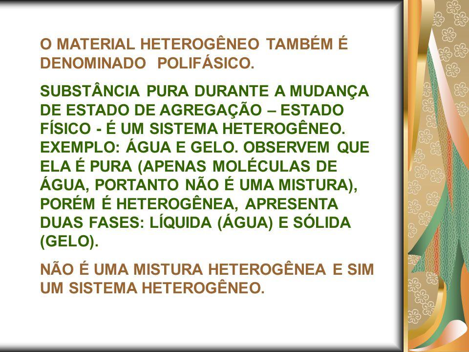 3.FASE: PORÇÃO HOMOGÊNEA DE UM SISTEMA HETEROGÊNEO.