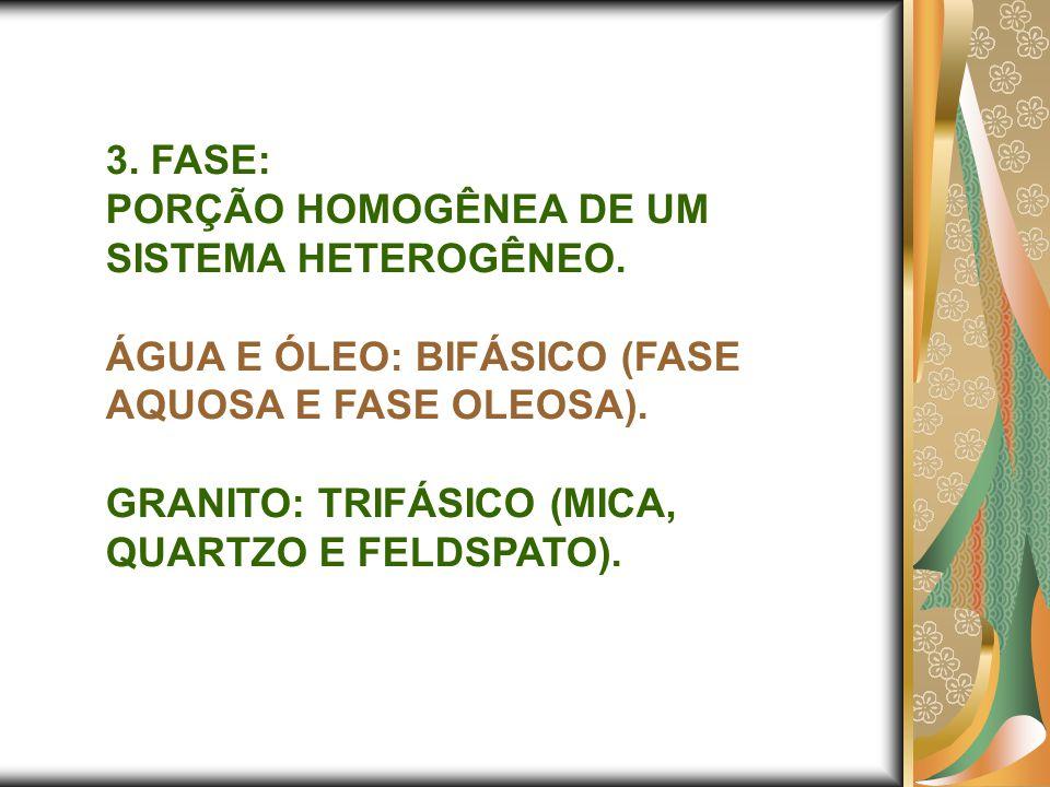 3. FASE: PORÇÃO HOMOGÊNEA DE UM SISTEMA HETEROGÊNEO. ÁGUA E ÓLEO: BIFÁSICO (FASE AQUOSA E FASE OLEOSA). GRANITO: TRIFÁSICO (MICA, QUARTZO E FELDSPATO)