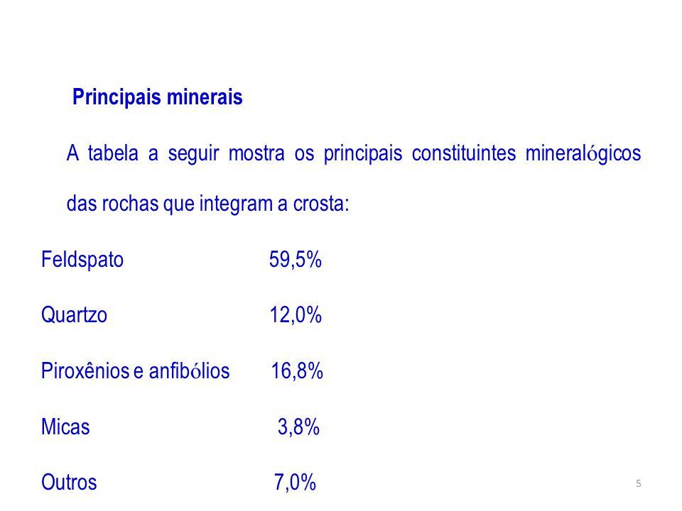 5 Principais minerais A tabela a seguir mostra os principais constituintes mineral ó gicos das rochas que integram a crosta: Feldspato 59,5% Quartzo 1