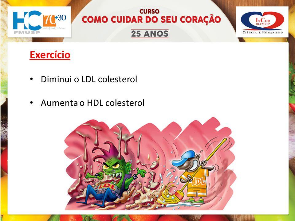 Exercício Diminui o LDL colesterol Aumenta o HDL colesterol