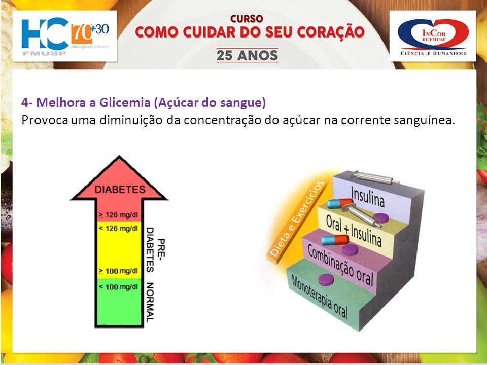4- Melhora a Glicemia (Açúcar do sangue) Provoca uma diminuição da concentração do açúcar na corrente sanguínea.